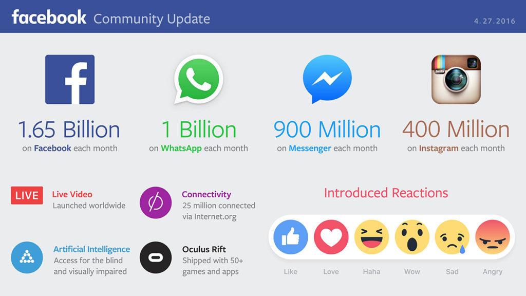 facebook-community-update-1024x576[1]