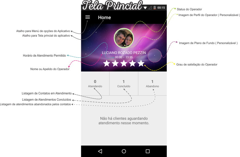 Tela home do app sacdigital-pequeno-2