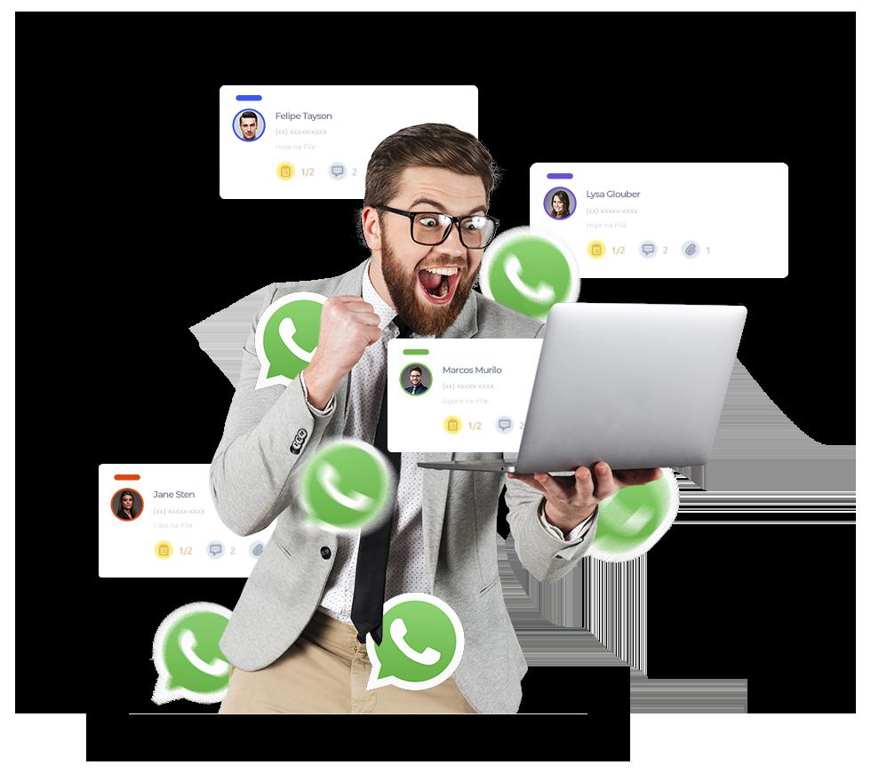 O Software de atendimento via whatsapp automatizado e humanizado que gera lucro e produtividade para o seu negócio
